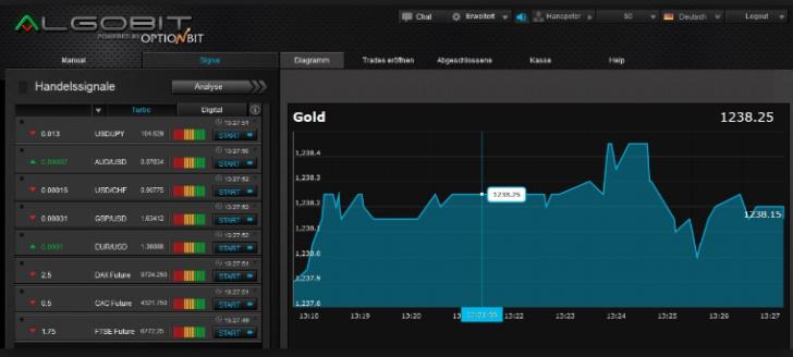 algobit trading platform