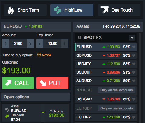 Nz regd binary options brokers