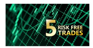 risk free trades tradorax